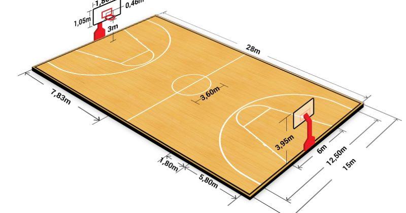 Ukuran Lapangan Bola Basket Standart Internasional Fiba