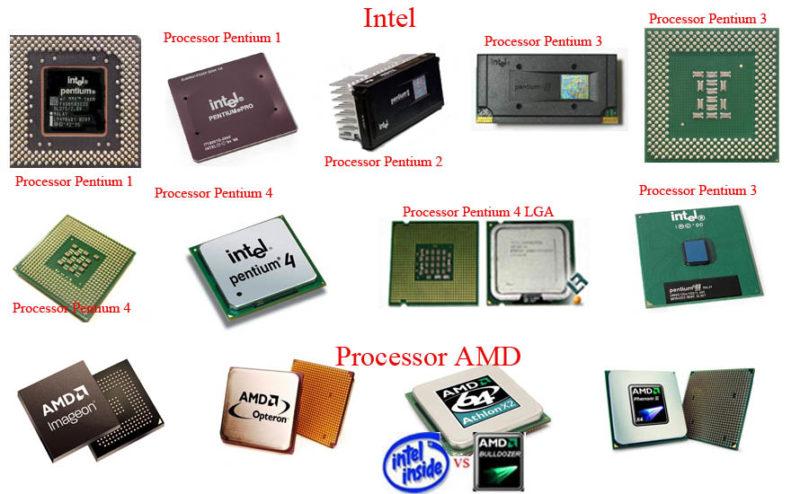 Tahukah kamu Apa Itu Processor ?